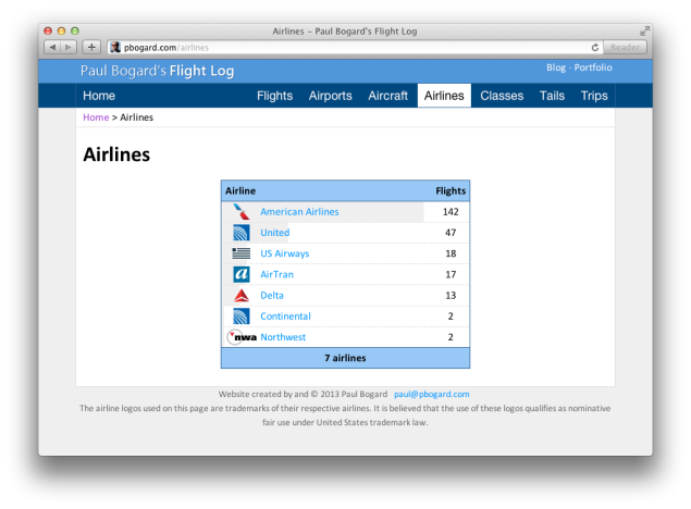 Screenshot of airlines index