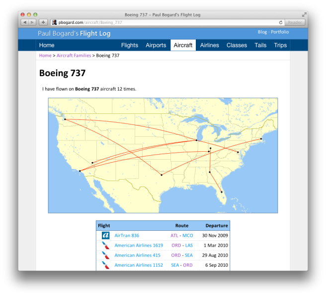 Screenshot of the details page for Boeing 737