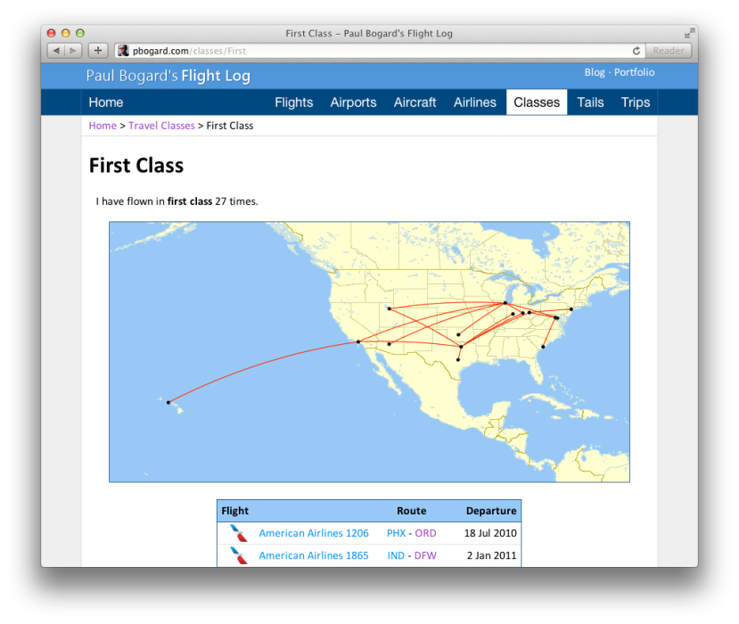 Screenshot of the first class details page