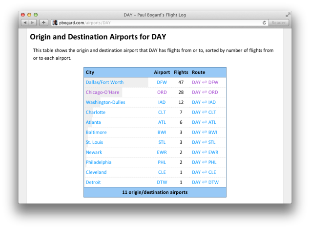 Screenshot of Show Airport