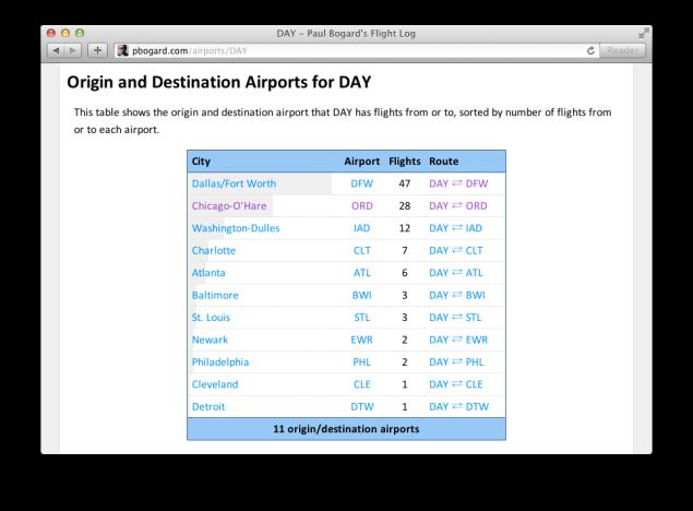 Screenshot of Show Airport