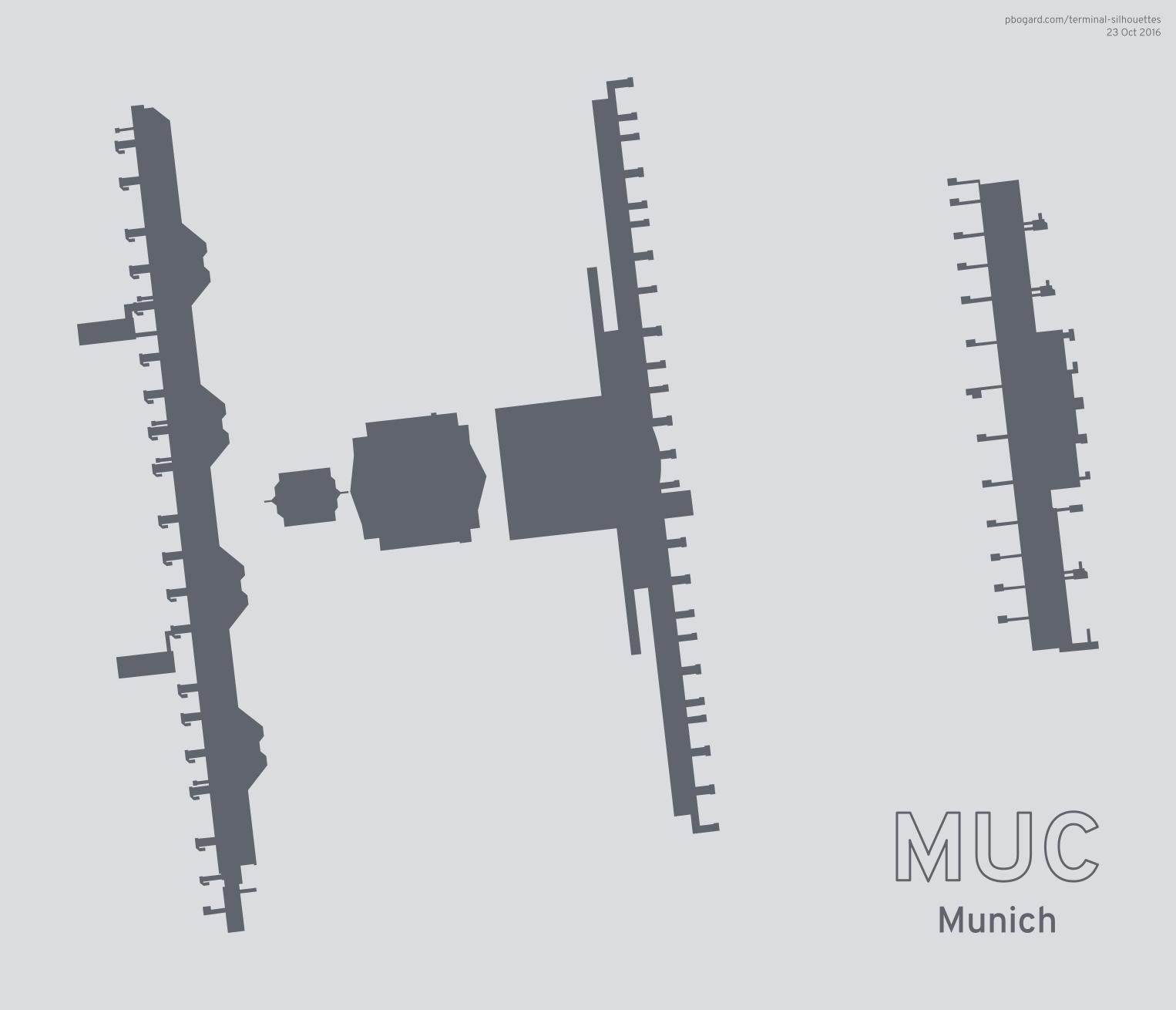 Terminal silhouette of MUC (Munich)
