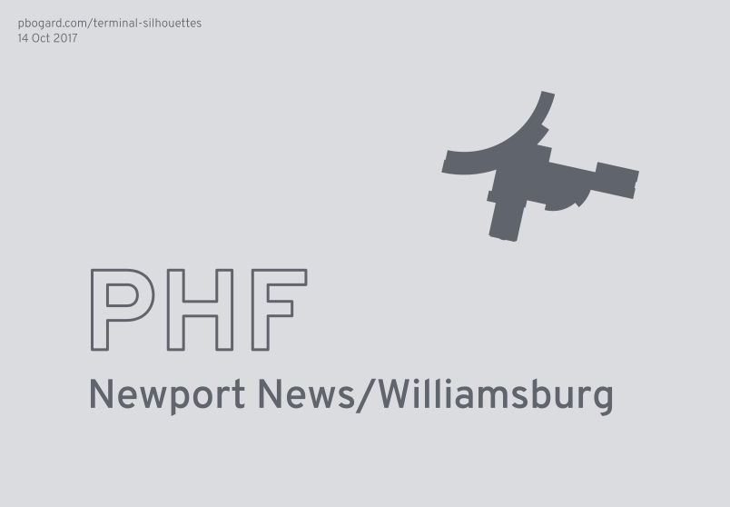 Terminal silhouette of PHF (Newport News/Williamsburg)